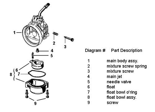 minimoto garage jet replacement rh minimotogarage com mini moto quad parts diagram 49cc mini moto engine diagram